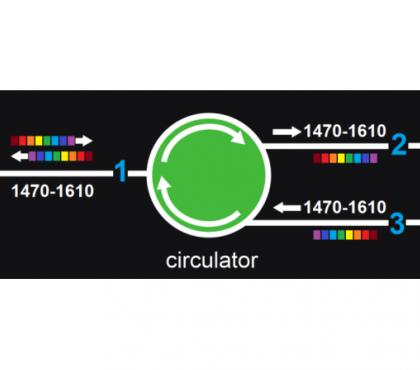 Cyrkulator optyczny 1470-1610nm pipe SC/APC