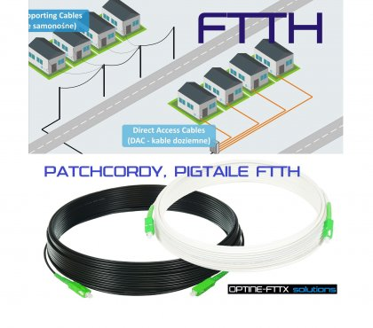 Patchcordy/pigtaile FTTH